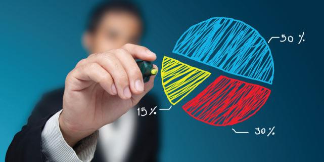 share option pool vc befektetés startup