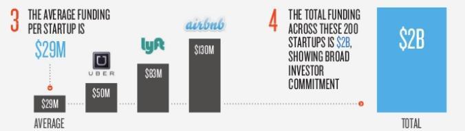 Altimer-sharing-economy